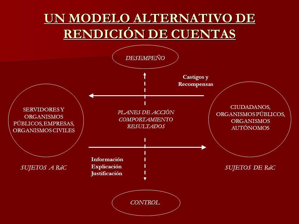 UN MODELO ALTERNATIVO DE RENDICIÓN DE CUENTAS PLANES DE ACCIÓN COMPORTAMIENTO RESULTADOS SERVIDORES Y ORGANISMOS PÚBLICOS, EMPRESAS, ORGANISMOS CIVILE