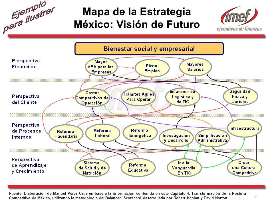 11 Mapa de la Estrategia México: Visión de Futuro Fuente: Elaboración de Manuel Pérez Cruz en base a la información contenida en este Capítulo 4, Tran