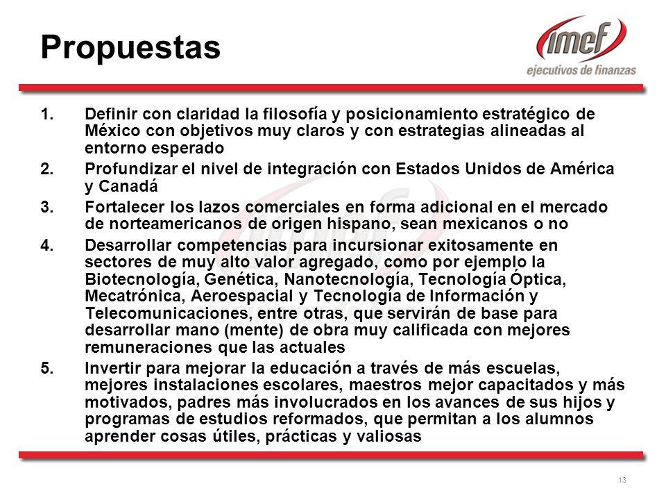 13 Propuestas 1.Definir con claridad la filosofía y posicionamiento estratégico de México con objetivos muy claros y con estrategias alineadas al ento