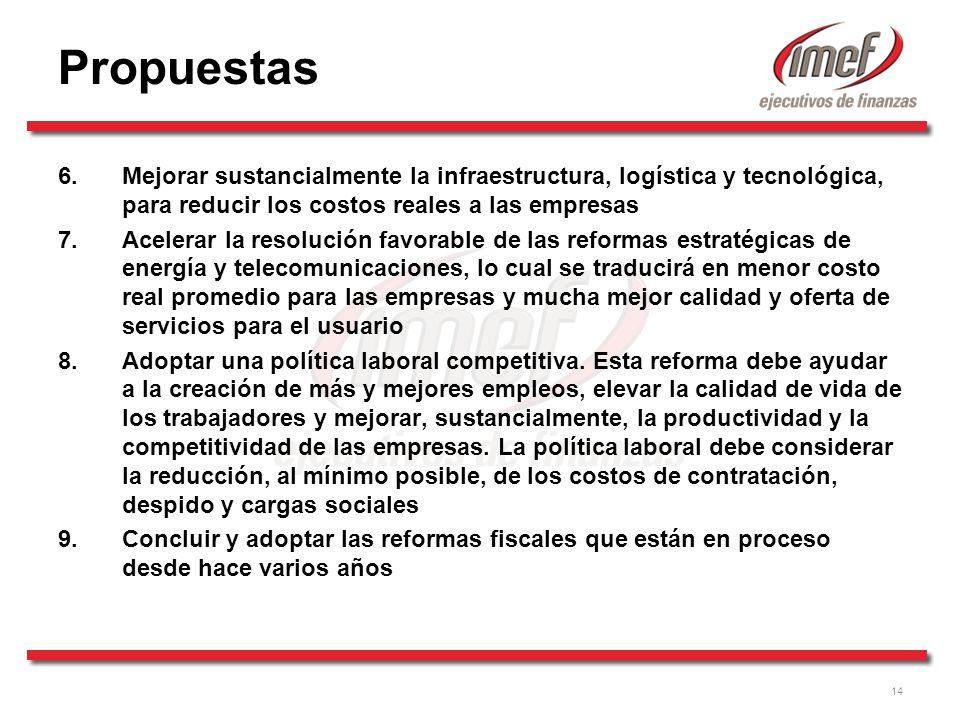 14 Propuestas 6.Mejorar sustancialmente la infraestructura, logística y tecnológica, para reducir los costos reales a las empresas 7.Acelerar la resol