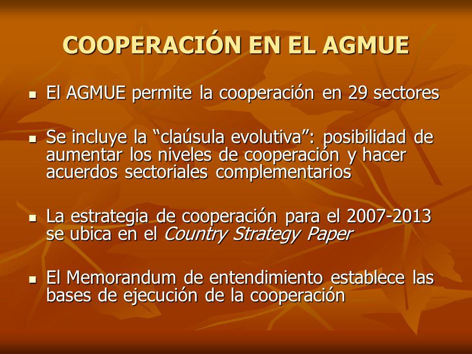 COOPERACIÓN EN EL AGMUE El AGMUE permite la cooperación en 29 sectores El AGMUE permite la cooperación en 29 sectores Se incluye la claúsula evolutiva: posibilidad de aumentar los niveles de cooperación y hacer acuerdos sectoriales complementarios Se incluye la claúsula evolutiva: posibilidad de aumentar los niveles de cooperación y hacer acuerdos sectoriales complementarios La estrategia de cooperación para el 2007-2013 se ubica en el Country Strategy Paper La estrategia de cooperación para el 2007-2013 se ubica en el Country Strategy Paper El Memorandum de entendimiento establece las bases de ejecución de la cooperación El Memorandum de entendimiento establece las bases de ejecución de la cooperación
