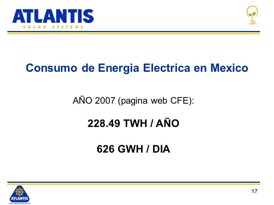 17 Consumo de Energia Electrica en Mexico AÑO 2007 (pagina web CFE): 228.49 TWH / AÑO 626 GWH / DIA