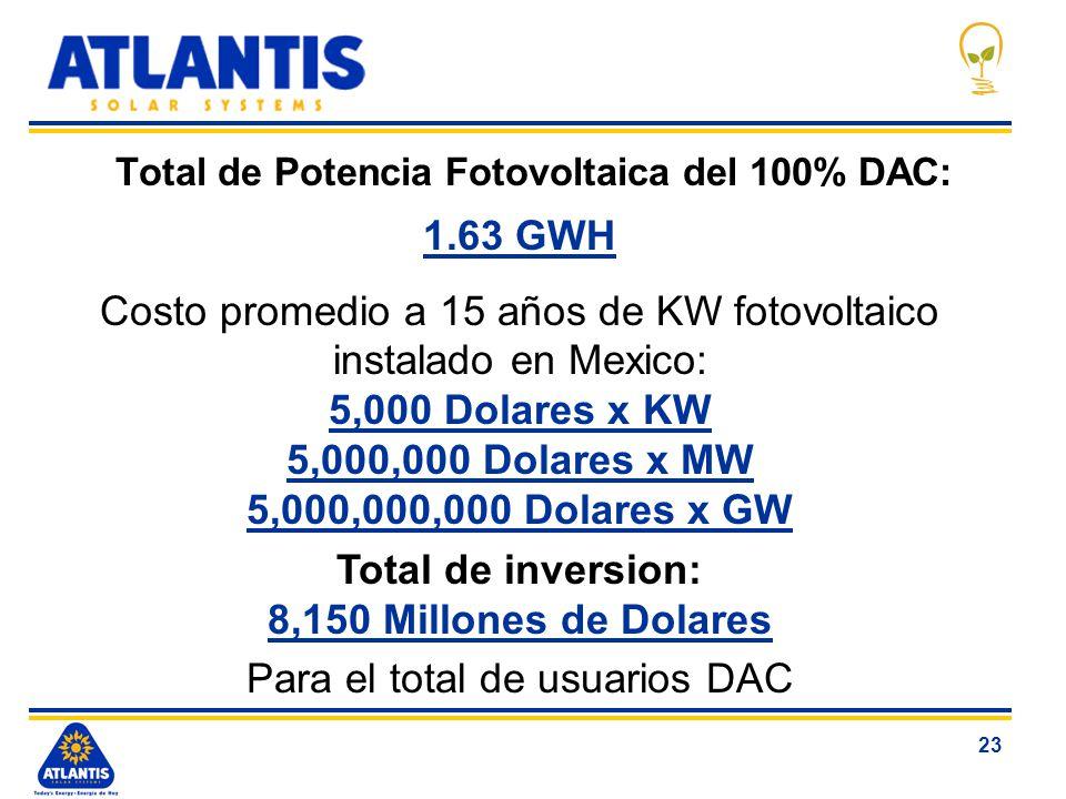 23 Total de Potencia Fotovoltaica del 100% DAC: 1.63 GWH Costo promedio a 15 años de KW fotovoltaico instalado en Mexico: 5,000 Dolares x KW 5,000,000