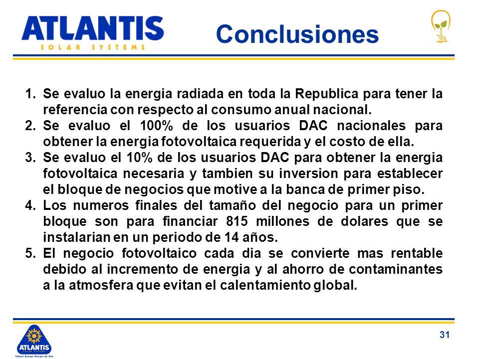 31 Conclusiones 1.Se evaluo la energia radiada en toda la Republica para tener la referencia con respecto al consumo anual nacional. 2.Se evaluo el 10
