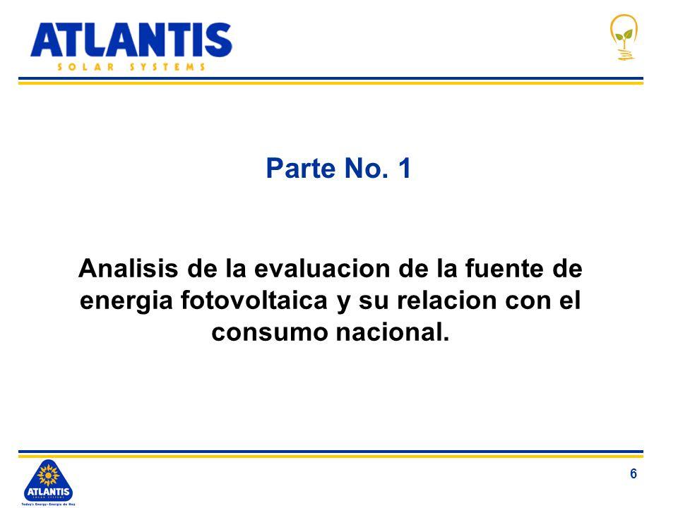 6 Parte No. 1 Analisis de la evaluacion de la fuente de energia fotovoltaica y su relacion con el consumo nacional.
