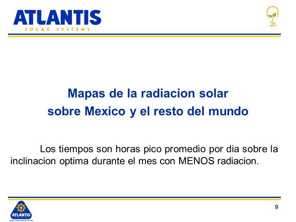 9 Mapas de la radiacion solar sobre Mexico y el resto del mundo Los tiempos son horas pico promedio por dia sobre la inclinacion optima durante el mes