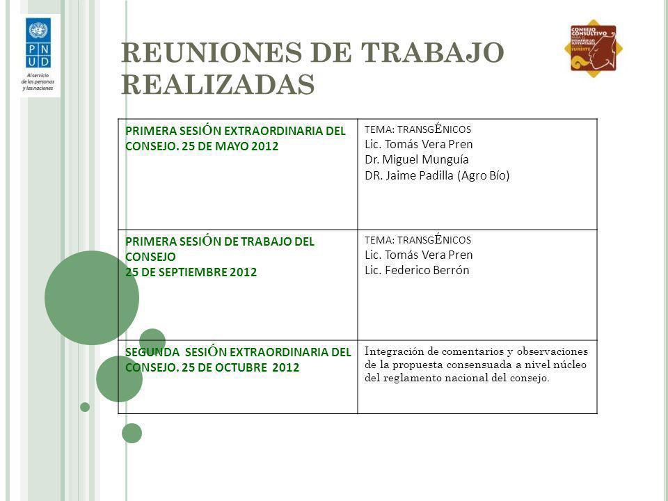 REUNIONES DE TRABAJO REALIZADAS PRIMERA SESI Ó N EXTRAORDINARIA DEL CONSEJO. 25 DE MAYO 2012 TEMA: TRANSG É NICOS Lic. Tomás Vera Pren Dr. Miguel Mung