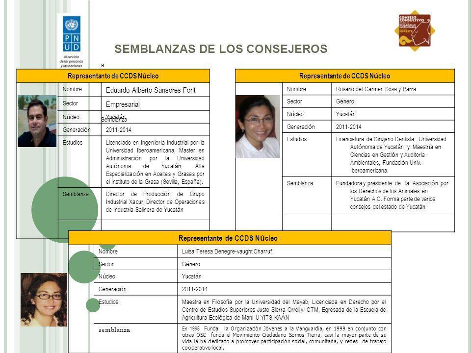 SEMBLANZAS DE LOS CONSEJEROS Representante de CCDS N ú cleo Nombre Eduardo Alberto Sansores Font Sector Empresarial N ú cleoYucat á n Generaci ó n2011