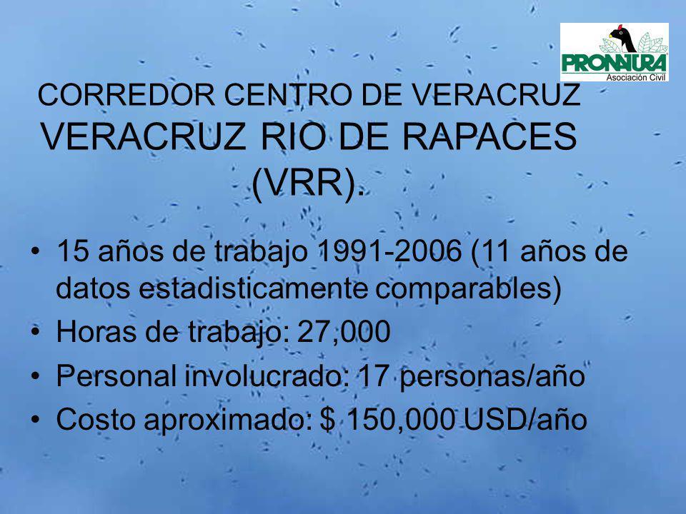 CORREDOR CENTRO DE VERACRUZ VERACRUZ RIO DE RAPACES (VRR).