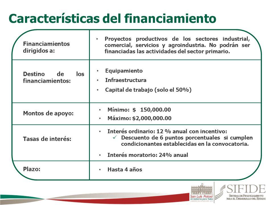 Características del financiamiento Financiamientos dirigidos a: Proyectos productivos de los sectores industrial, comercial, servicios y agroindustria