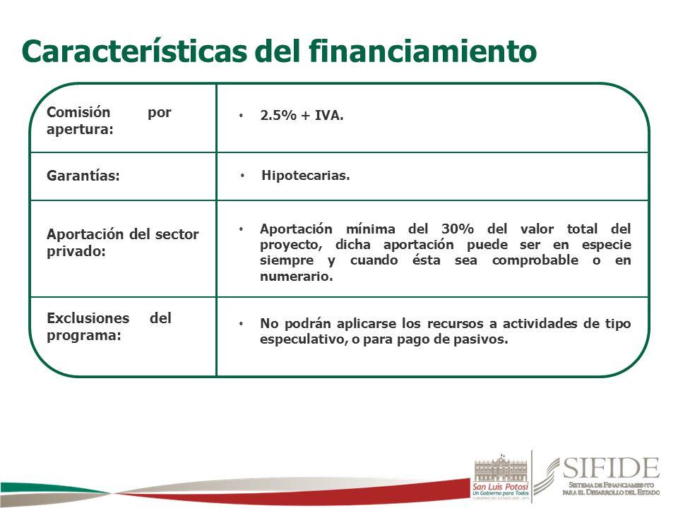 Características del financiamiento Comisión por apertura: 2.5% + IVA. Garantías: Hipotecarias. Aportación del sector privado: Aportación mínima del 30