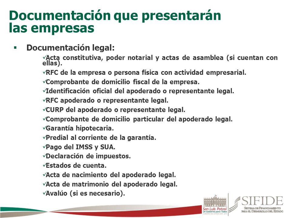 Documentación legal: Acta constitutiva, poder notarial y actas de asamblea (si cuentan con ellas). RFC de la empresa o persona física con actividad em