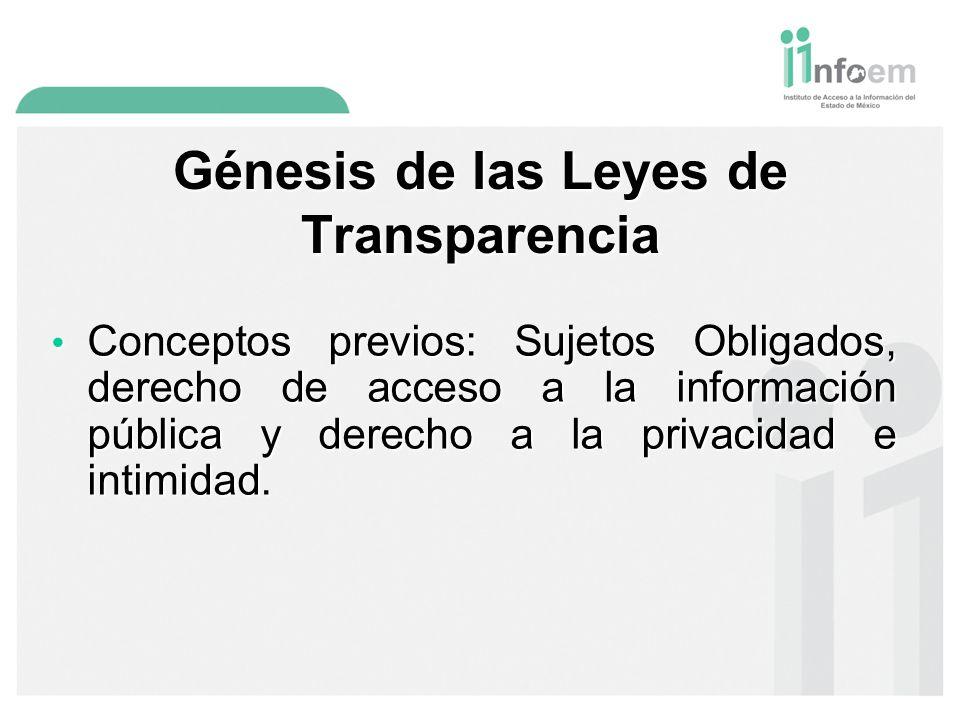Génesis de las Leyes de Transparencia Conceptos previos: Sujetos Obligados, derecho de acceso a la información pública y derecho a la privacidad e intimidad.