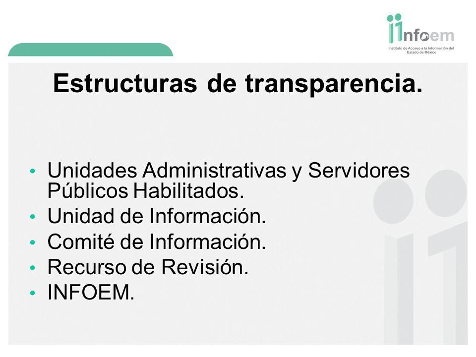 Estructuras de transparencia.Unidades Administrativas y Servidores Públicos Habilitados.