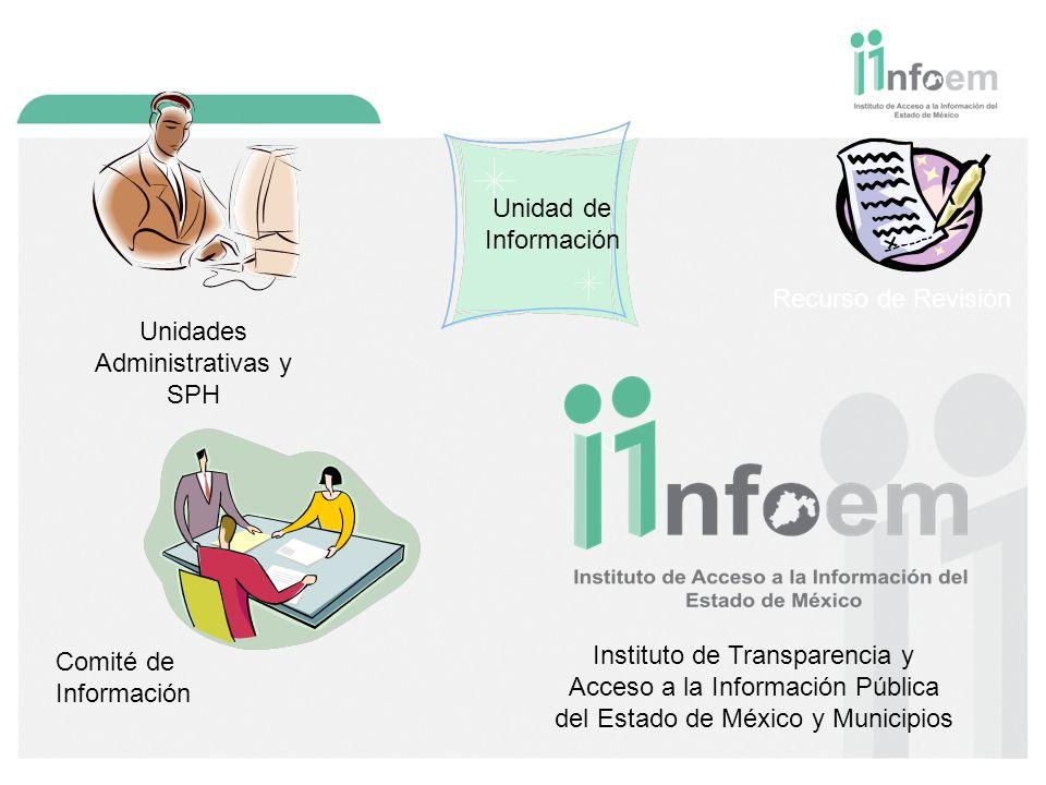 Comité de Información Recurso de Revisión Unidad de Información Instituto de Transparencia y Acceso a la Información Pública del Estado de México y Municipios Unidades Administrativas y SPH
