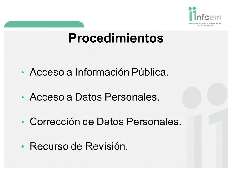 Procedimientos Acceso a Información Pública.Acceso a Información Pública.