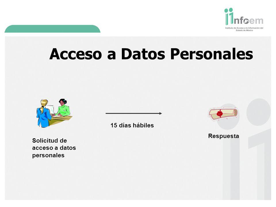 Acceso a Datos Personales Solicitud de acceso a datos personales Respuesta 15 días hábiles