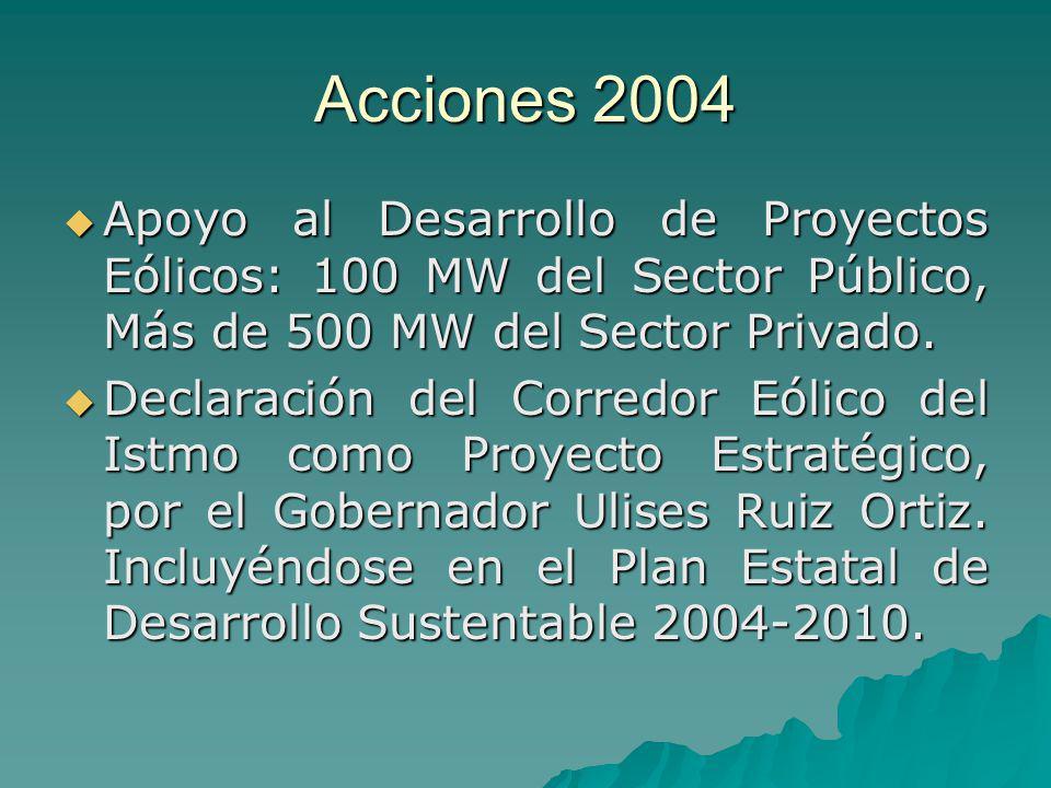 Acciones 2004 Celebración del Cuarto Coloquio Internacional en Bahías de Huatulco.