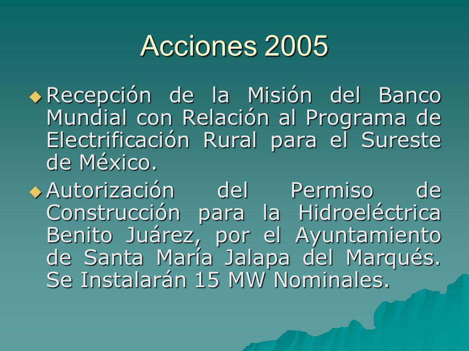 Acciones 2005 Se Compró y Donó un Terreno para el Centro Regional de Tecnología Eólica, como parte del Plan de Acción para Eliminar Barreras para el Desarrollo Eoloeléctrico en México.