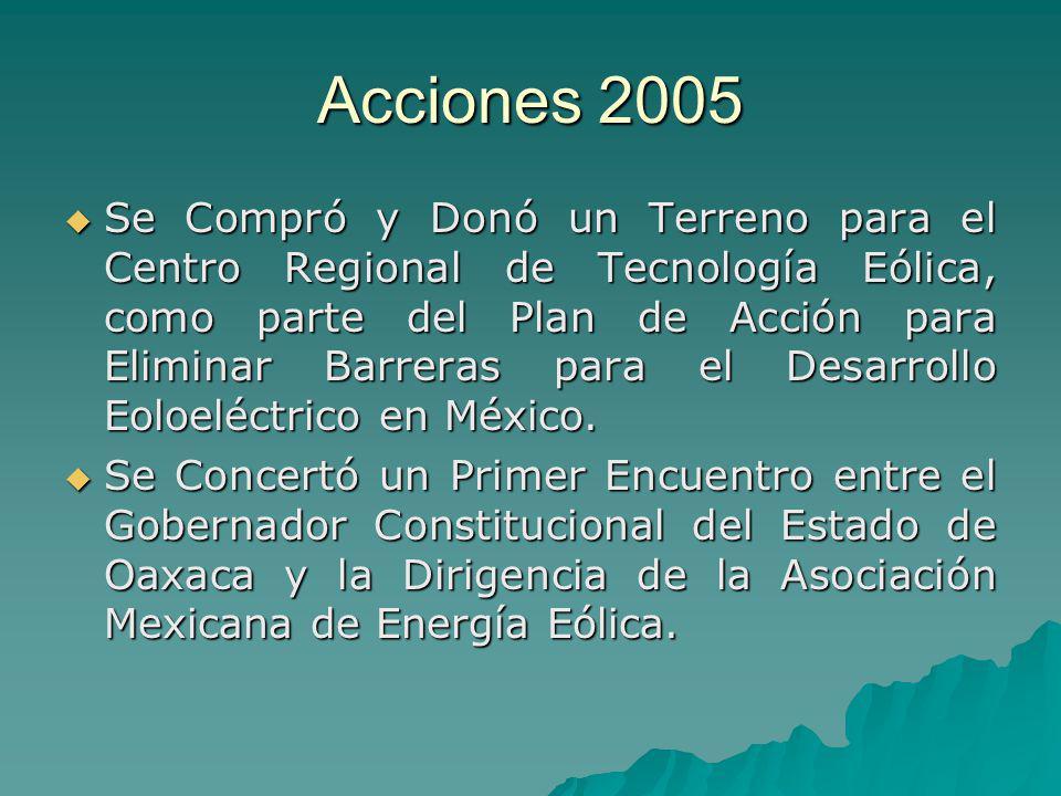 Acciones 2005 Se Instruyó la Creación del Subcomité de Energía del COPLADE.