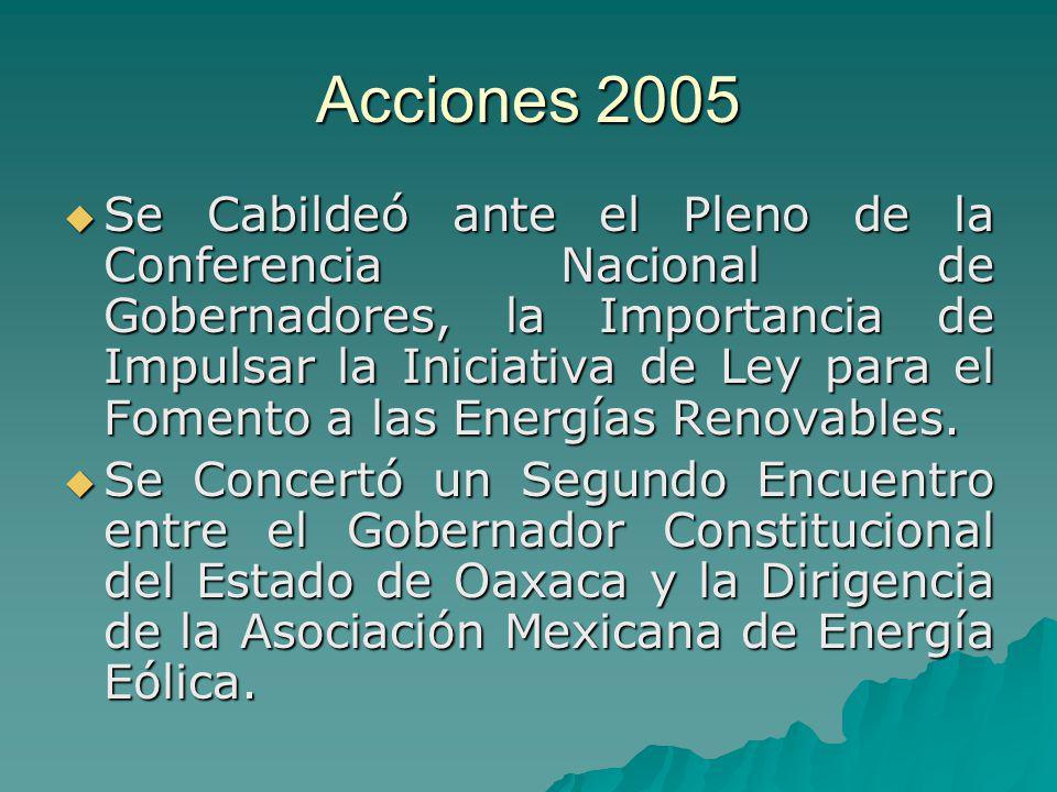 Acciones 2005 Se Cabildeó ante el Pleno de la Conferencia Nacional de Gobernadores, la Importancia de Impulsar la Iniciativa de Ley para el Fomento a las Energías Renovables.