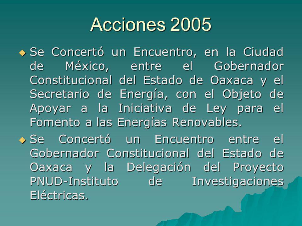 Acciones 2005 Se Concertó un Encuentro, en la Ciudad de México, entre el Gobernador Constitucional del Estado de Oaxaca y el Secretario de Energía, con el Objeto de Apoyar a la Iniciativa de Ley para el Fomento a las Energías Renovables.