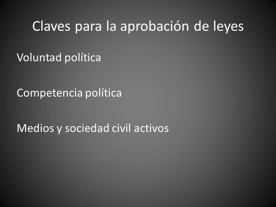 Claves para la implementación de leyes Voluntad política Medios y sociedad civil activos Eficiencia administrativa
