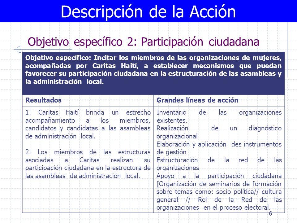 5 Descripción de la Acción Objetivo específico 1: Capitalización Objetivo específico: informar/ formar los miembros de las Caritas parroquiales, los responsables de los grupos y los elegidos locales, sobre el rol de los ciudadanos - ciudadanas en la construcción de un estado democrático y descentralizado.