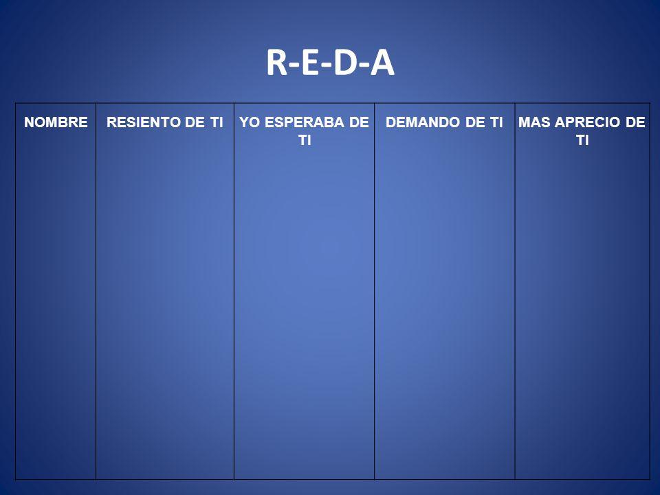 R-E-D-A NOMBRERESIENTO DE TIYO ESPERABA DE TI DEMANDO DE TIMAS APRECIO DE TI