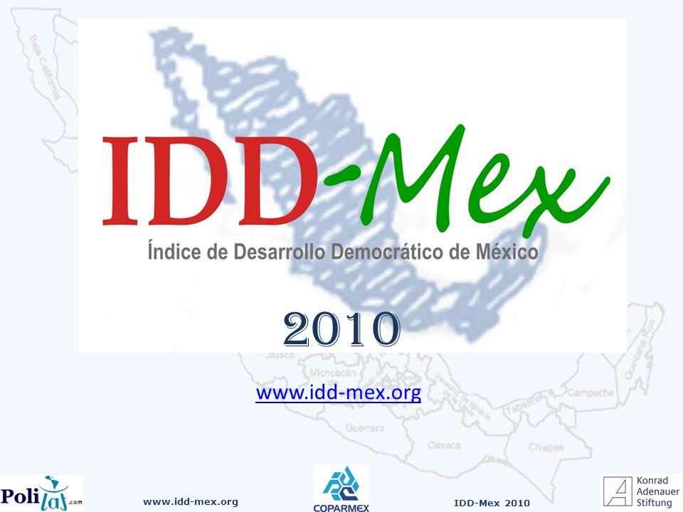 www.idd-mex.org IDD-Mex 2010 www.idd-mex.org 2010