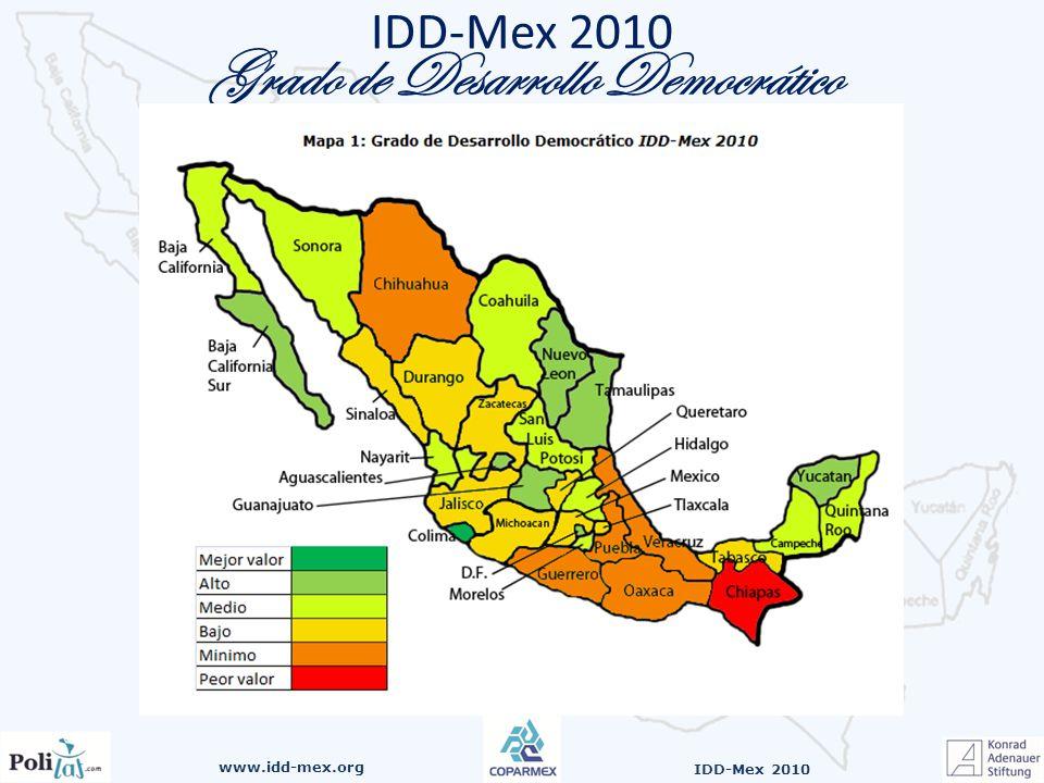 www.idd-mex.org IDD-Mex 2010 IDD-Mex 2010 Grado de Desarrollo Democrático
