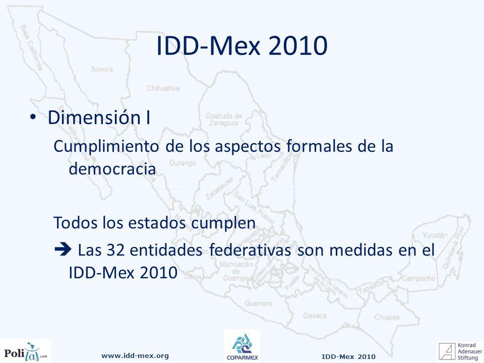 www.idd-mex.org IDD-Mex 2010 IDD-Mex 2010 Dimensión I Cumplimiento de los aspectos formales de la democracia Todos los estados cumplen Las 32 entidades federativas son medidas en el IDD-Mex 2010