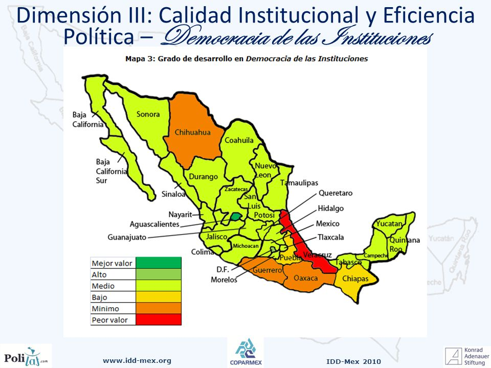 www.idd-mex.org IDD-Mex 2010 Dimensión III: Calidad Institucional y Eficiencia Política – Democracia de las Instituciones