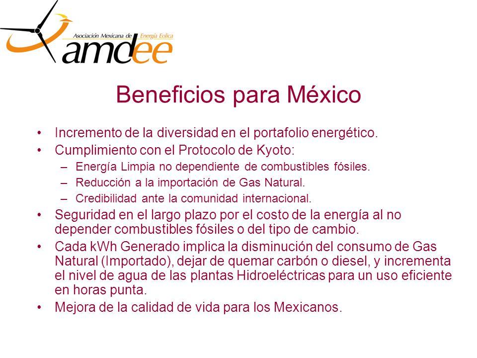 Beneficios para México Incremento de la diversidad en el portafolio energético.