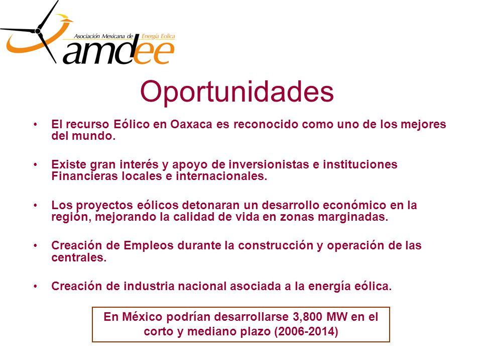 Oportunidades El recurso Eólico en Oaxaca es reconocido como uno de los mejores del mundo.
