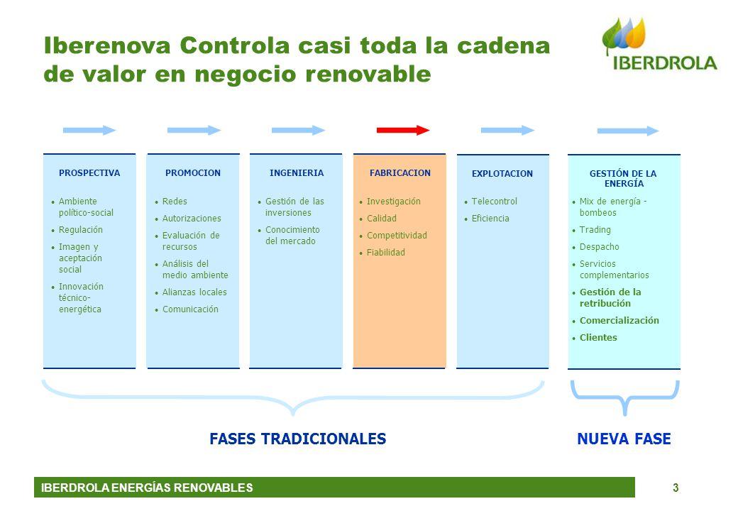 IBERDROLA ENERGÍAS RENOVABLES3 PROSPECTIVAPROMOCIONINGENIERIAFABRICACION EXPLOTACION Ambiente político-social Regulación Imagen y aceptación social In