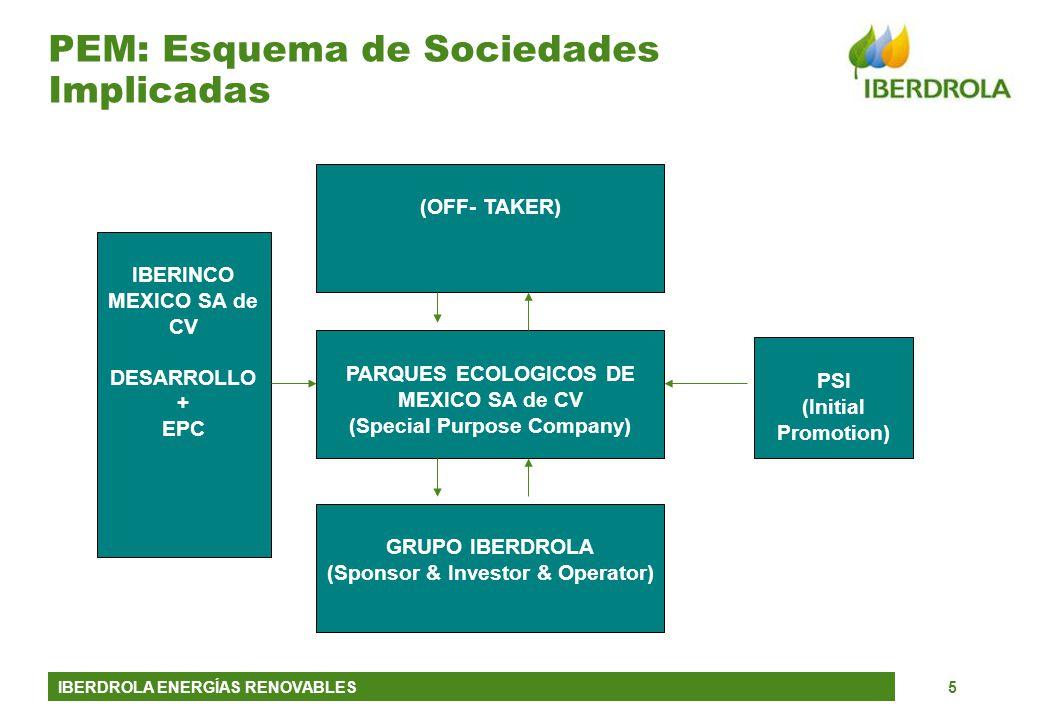 IBERDROLA ENERGÍAS RENOVABLES5 PEM: Esquema de Sociedades Implicadas (OFF- TAKER) PARQUES ECOLOGICOS DE MEXICO SA de CV (Special Purpose Company) GRUP