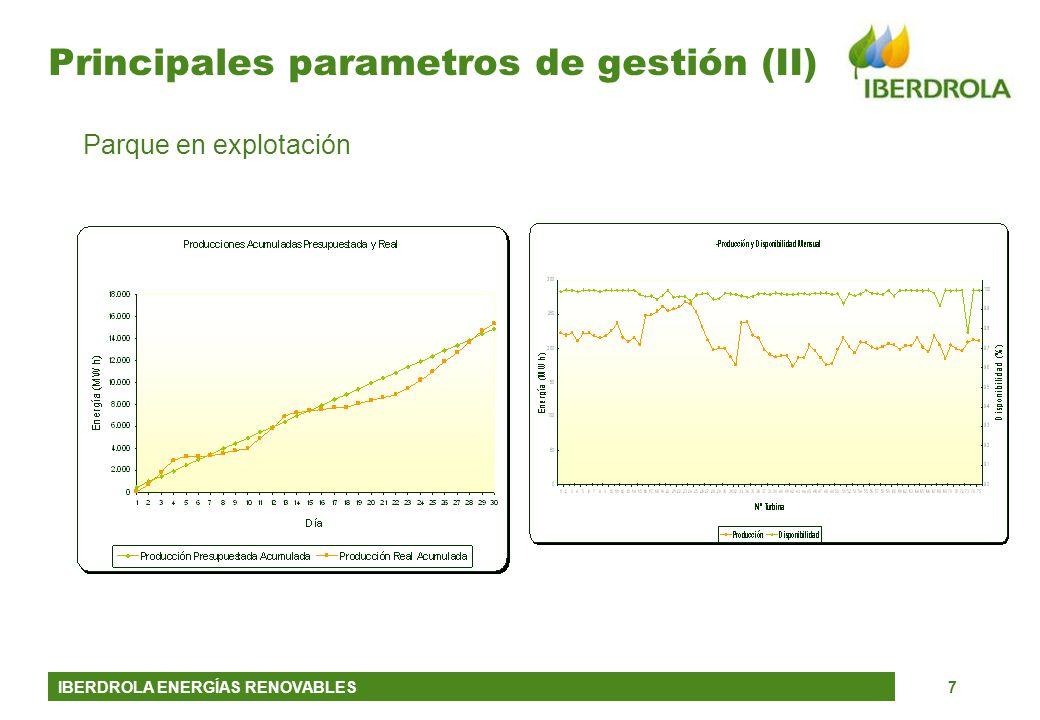IBERDROLA ENERGÍAS RENOVABLES8 Principales parámetros de gestión (III) Seguimiento de la curva de potencia real de aerogenerador (660 kW) Curva de potencia teórica Curva de potencia real