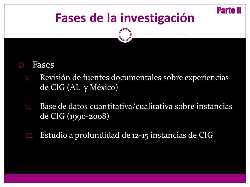 Fases de la investigación Fases I.