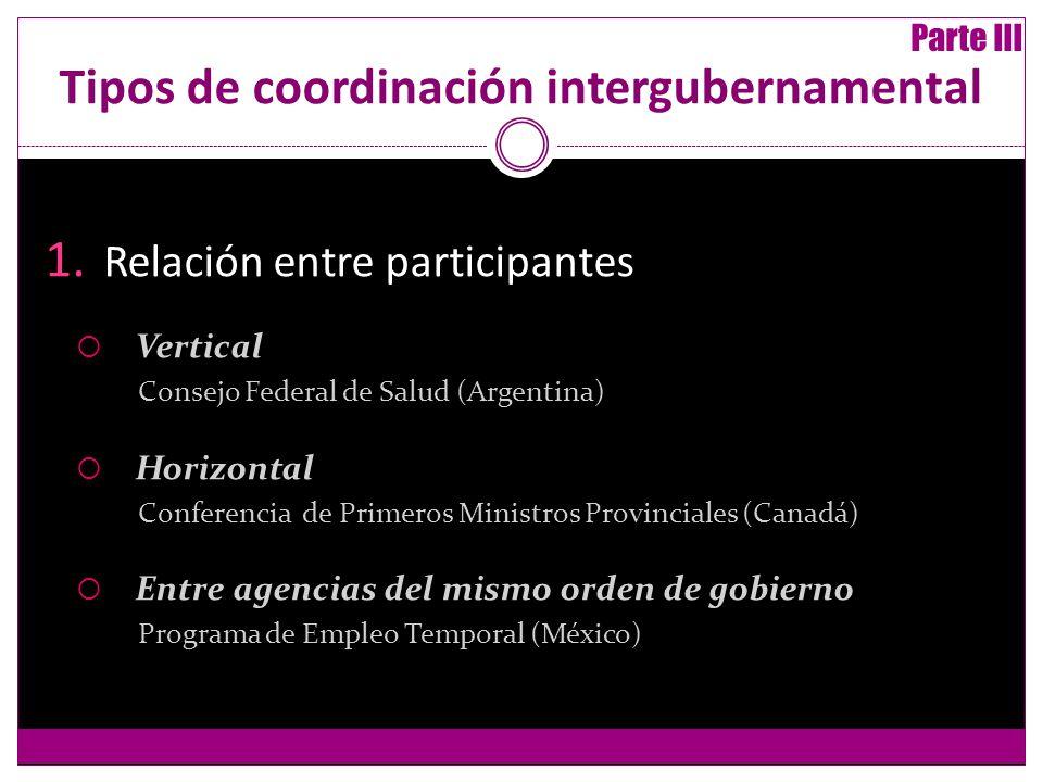 Tipos de coordinación intergubernamental 1.