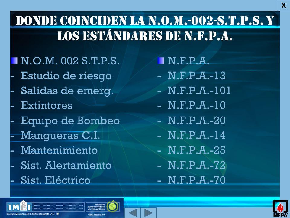 Donde coinciden la N.O.M.-002-S.T.P.S.y los Estándares de N.F.P.A.