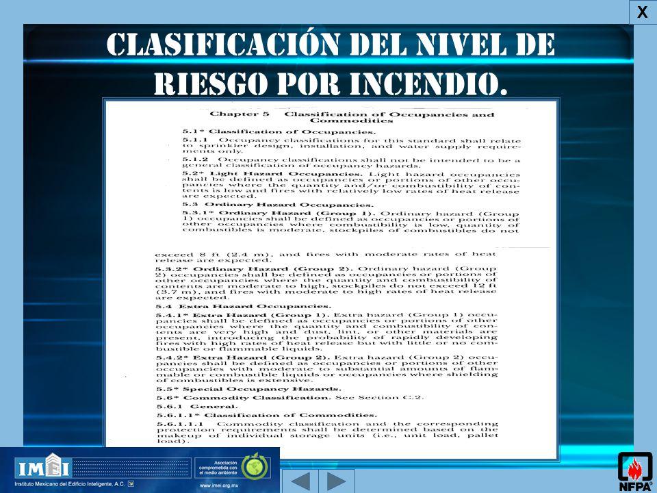 clasificación del Nivel de Riesgo por incendio. X