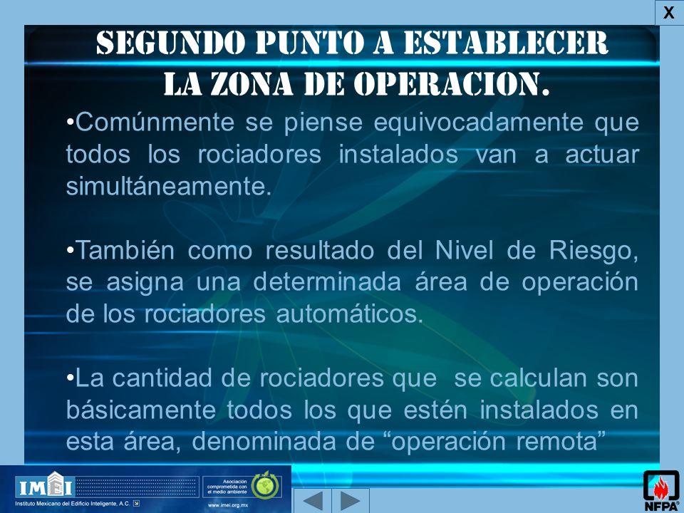 segundo punto a establecer la zona de operacion.
