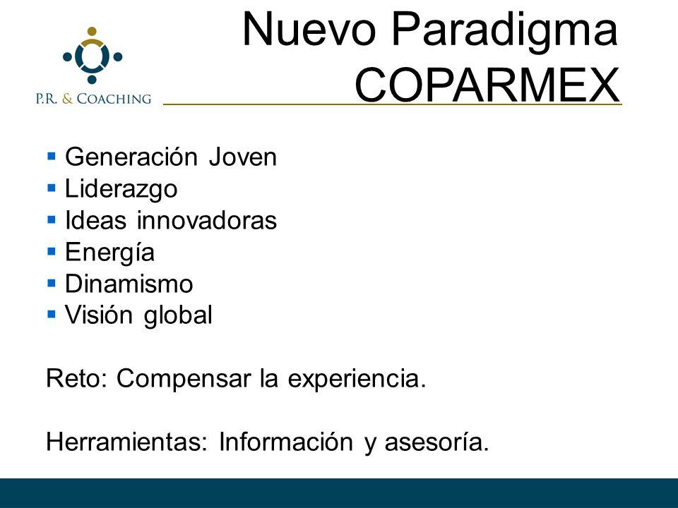 Nuevo Paradigma COPARMEX Generación Joven Liderazgo Ideas innovadoras Energía Dinamismo Visión global Reto: Compensar la experiencia. Herramientas: In