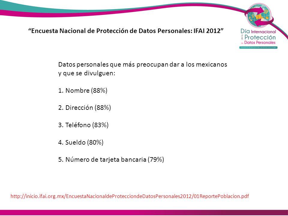 Encuesta Parametria 7 de 10 mexicanos no saben a quién recurrir cuando se hace mal uso de sus datos personales, http://www.parametria.com.mx/carta_parametrica.php?cp=4593