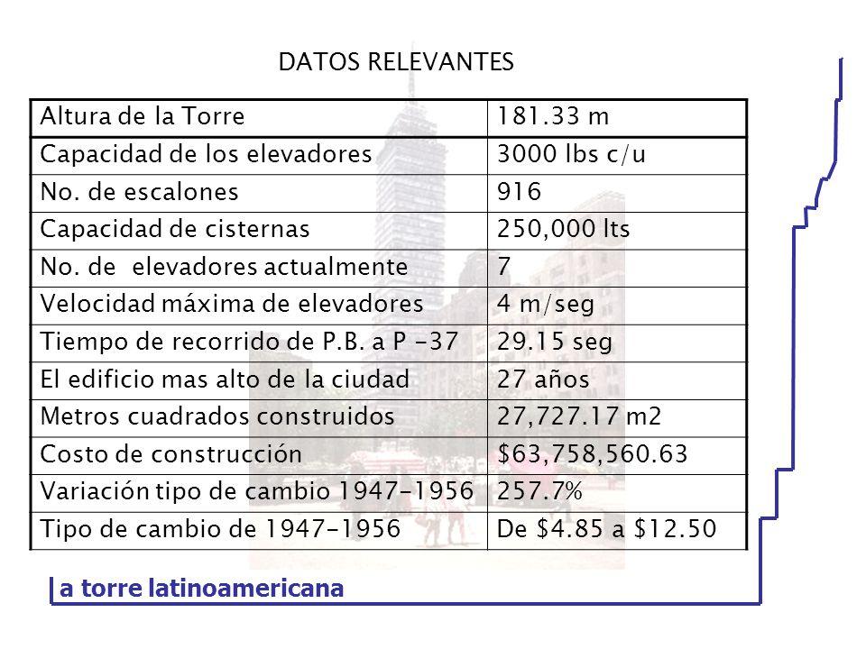 Altura de la Torre181.33 m Capacidad de los elevadores3000 lbs c/u No. de escalones916 Capacidad de cisternas250,000 lts No. de elevadores actualmente