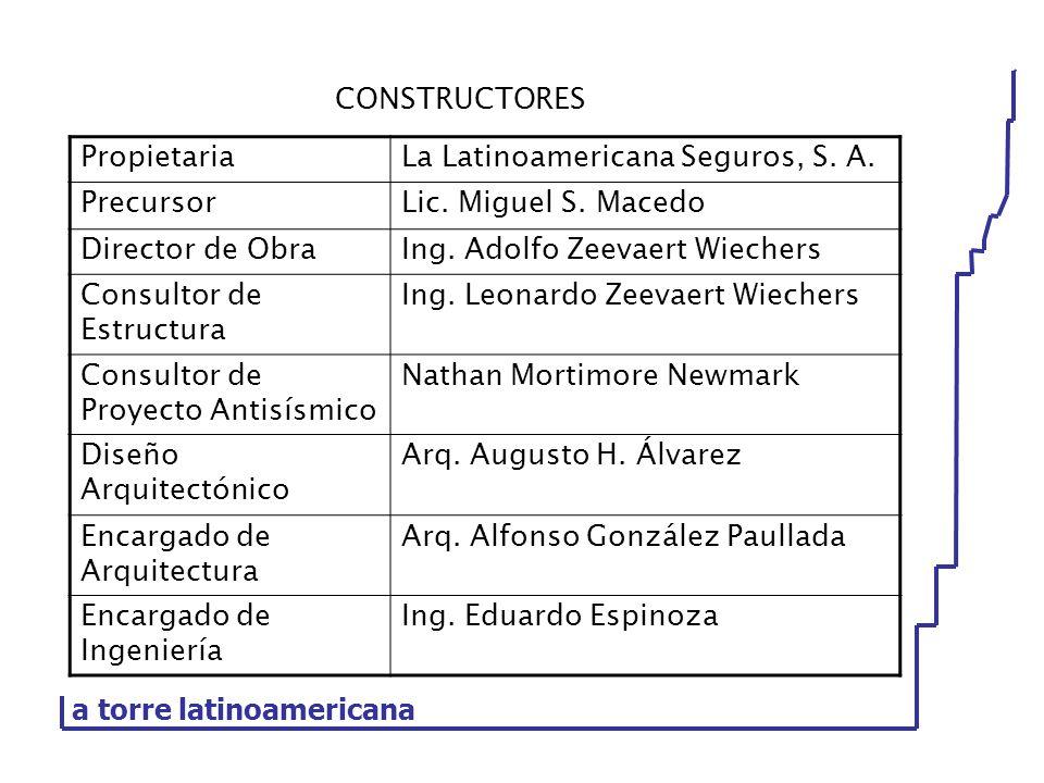 PropietariaLa Latinoamericana Seguros, S. A. PrecursorLic. Miguel S. Macedo Director de ObraIng. Adolfo Zeevaert Wiechers Consultor de Estructura Ing.