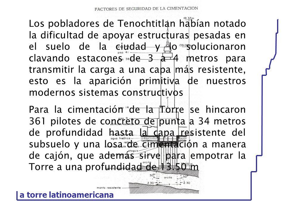 Los pobladores de Tenochtitlan habían notado la dificultad de apoyar estructuras pesadas en el suelo de la ciudad y lo solucionaron clavando estacones