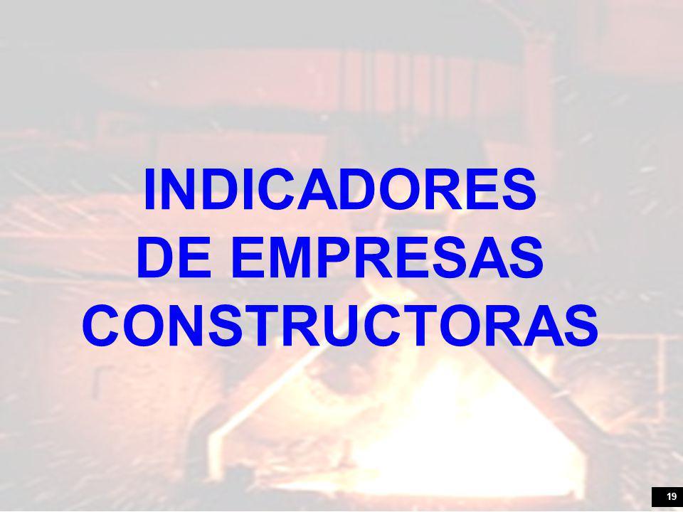 19 INDICADORES DE EMPRESAS CONSTRUCTORAS