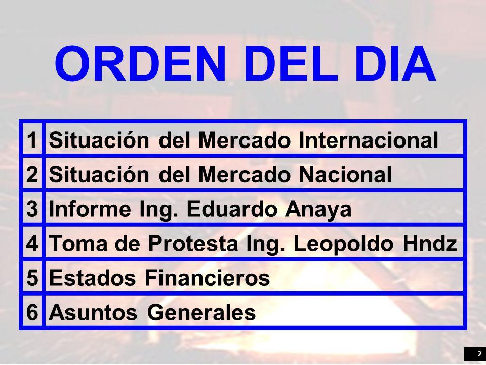 2 ORDEN DEL DIA 1Situación del Mercado Internacional 2Situación del Mercado Nacional 3Informe Ing.
